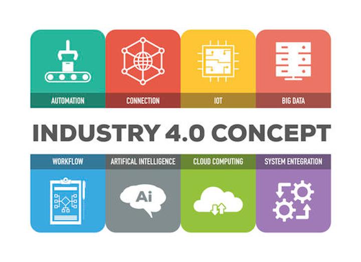 El IoT ha crecido 17 por ciento en el número de empresas que recogen datos sobre el tema en células de trabajo o líneas de producción completas.