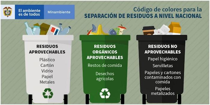 Los Colores Del Reciclaje En Colombia Mundo Pmmi
